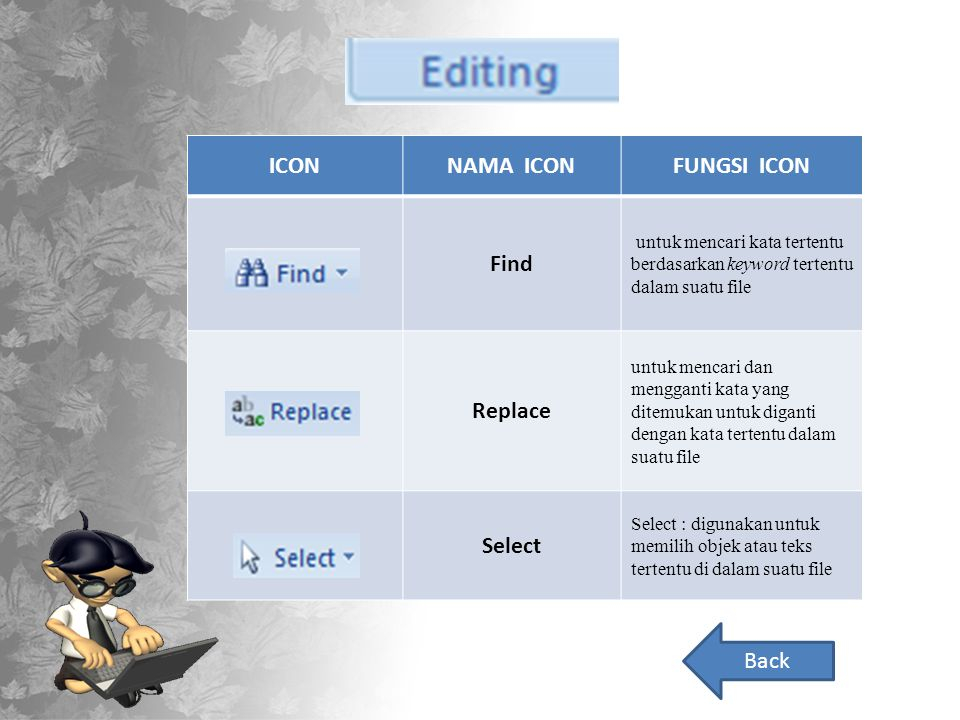 ICON NAMA ICON FUNGSI ICON Find Replace Select