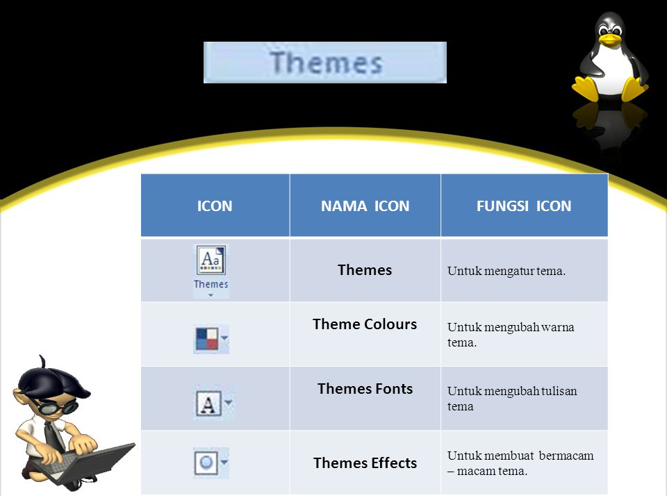 ICON NAMA ICON FUNGSI ICON Themes Theme Colours Themes Fonts