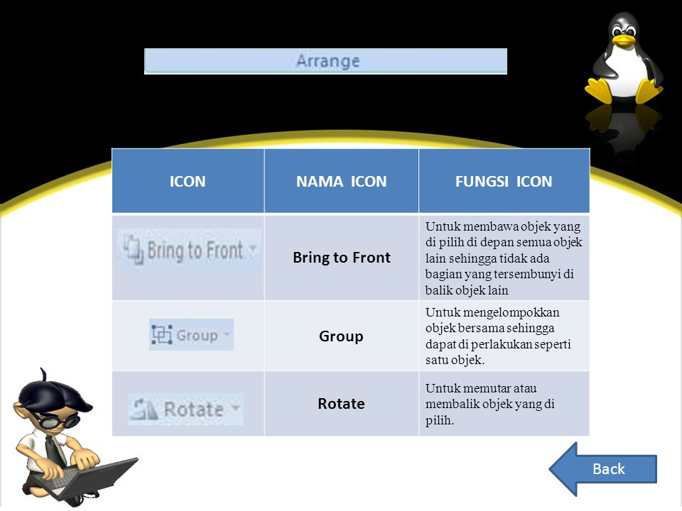 ICON NAMA ICON FUNGSI ICON Bring to Front Group Rotate