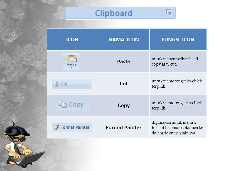 ICON NAMA ICON FUNGSI ICON Paste Cut Copy Format Painter