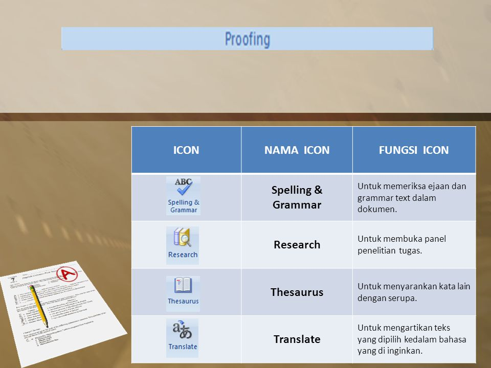 ICON NAMA ICON FUNGSI ICON Spelling & Grammar Research Thesaurus