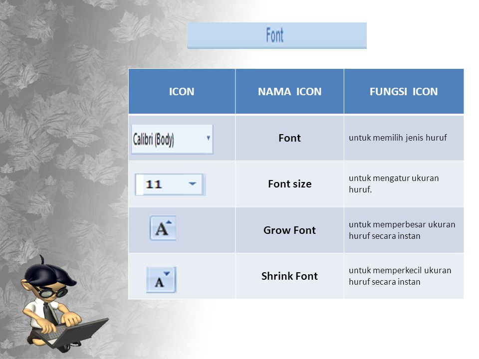 ICON NAMA ICON FUNGSI ICON Font Font size Grow Font Shrink Font