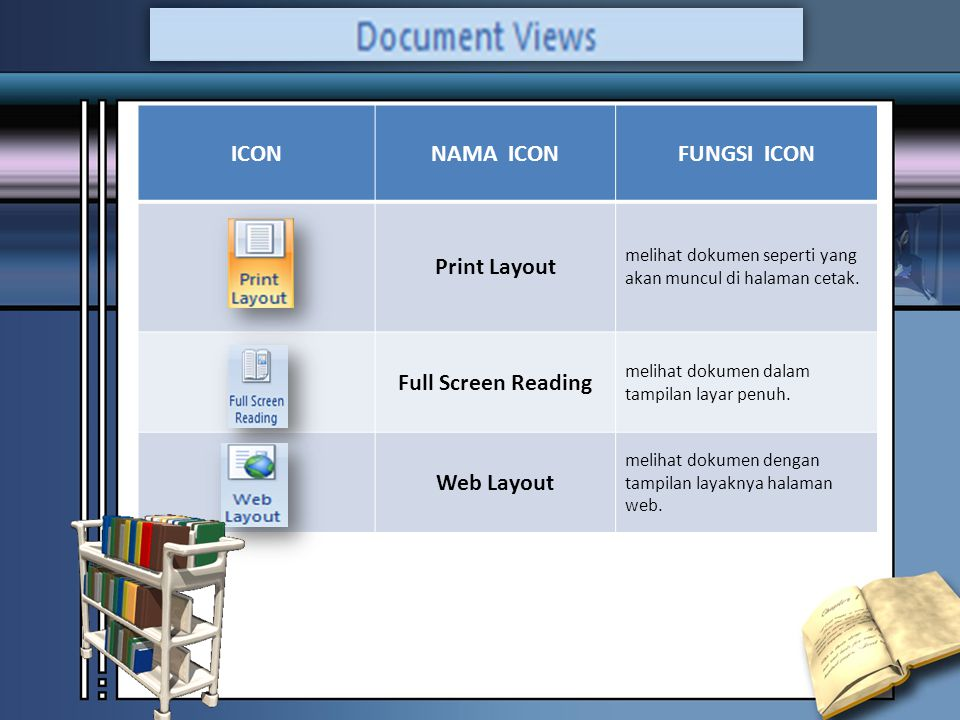 ICON NAMA ICON FUNGSI ICON Print Layout Full Screen Reading Web Layout