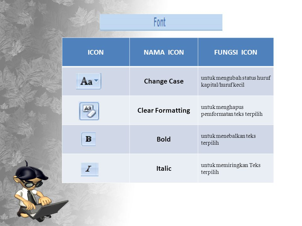 ICON NAMA ICON FUNGSI ICON Change Case Clear Formatting Bold Italic
