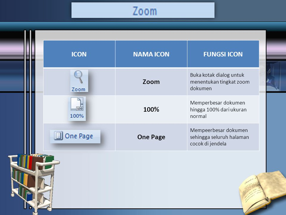 ICON NAMA ICON FUNGSI ICON Zoom 100% One Page