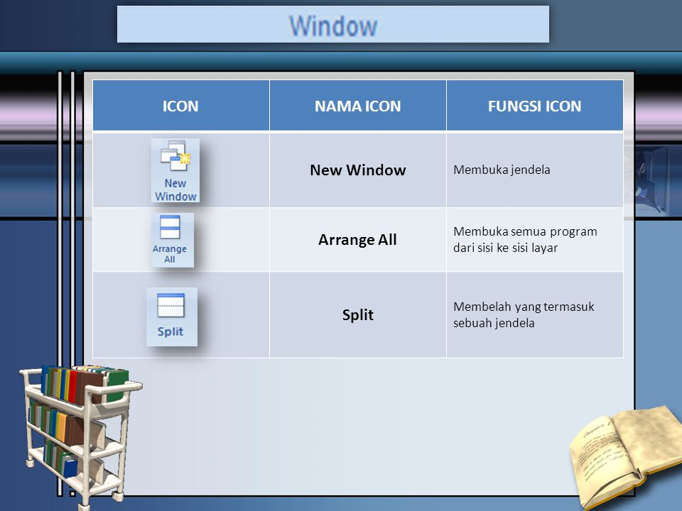 ICON NAMA ICON FUNGSI ICON New Window Arrange All Split