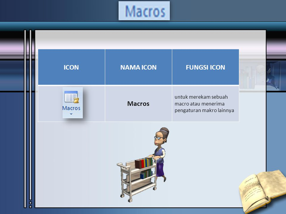 ICON NAMA ICON FUNGSI ICON Macros