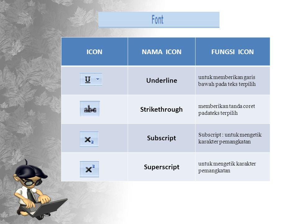 ICON NAMA ICON FUNGSI ICON Underline Strikethrough Subscript
