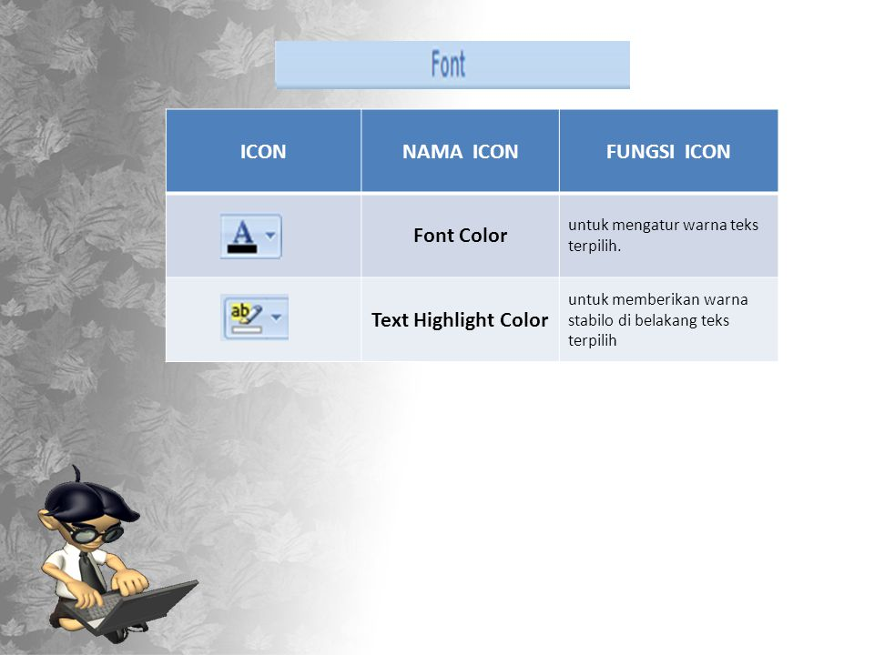 ICON NAMA ICON FUNGSI ICON Font Color Text Highlight Color