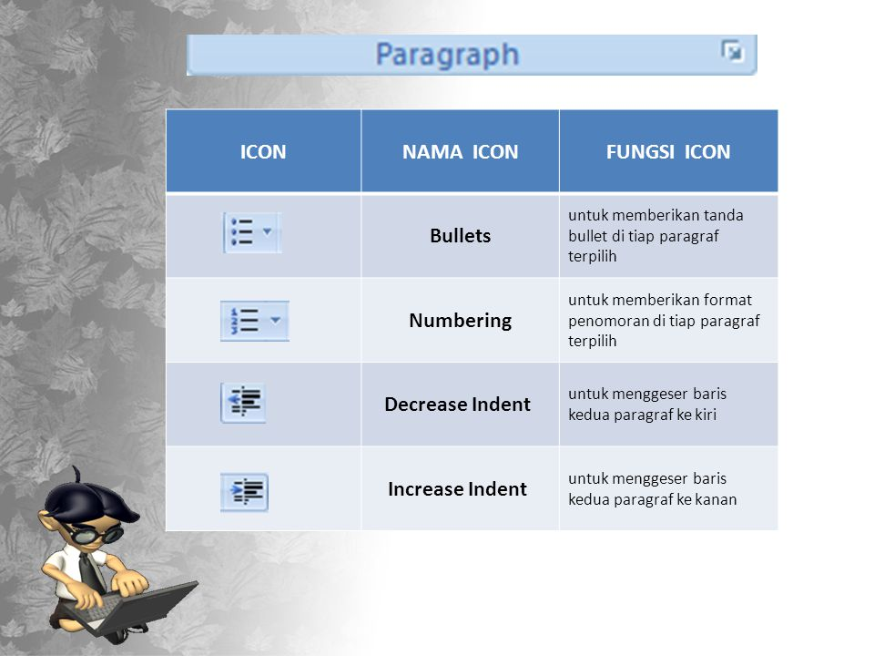 ICON NAMA ICON FUNGSI ICON Bullets Numbering Decrease Indent