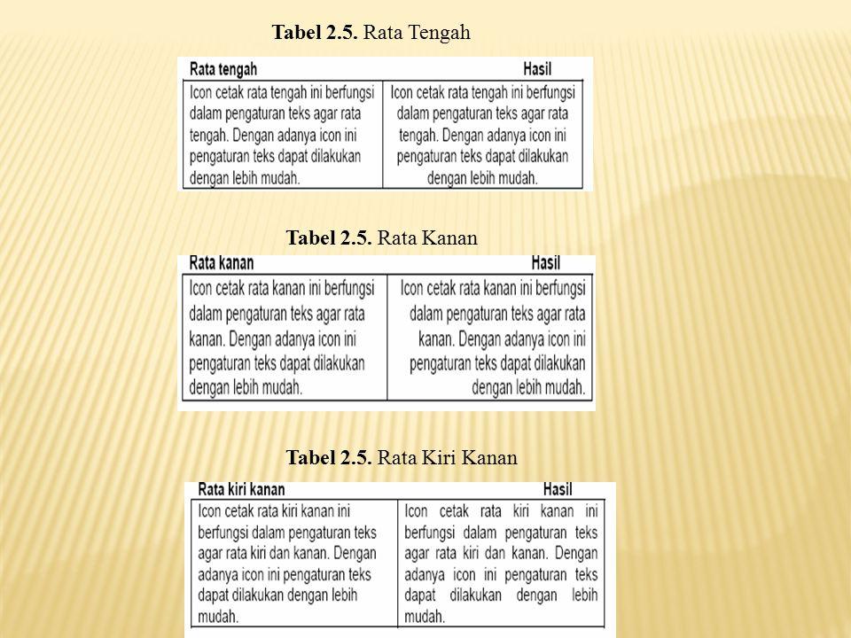 Tabel 2.5. Rata Tengah Tabel 2.5. Rata Kanan Tabel 2.5. Rata Kiri Kanan