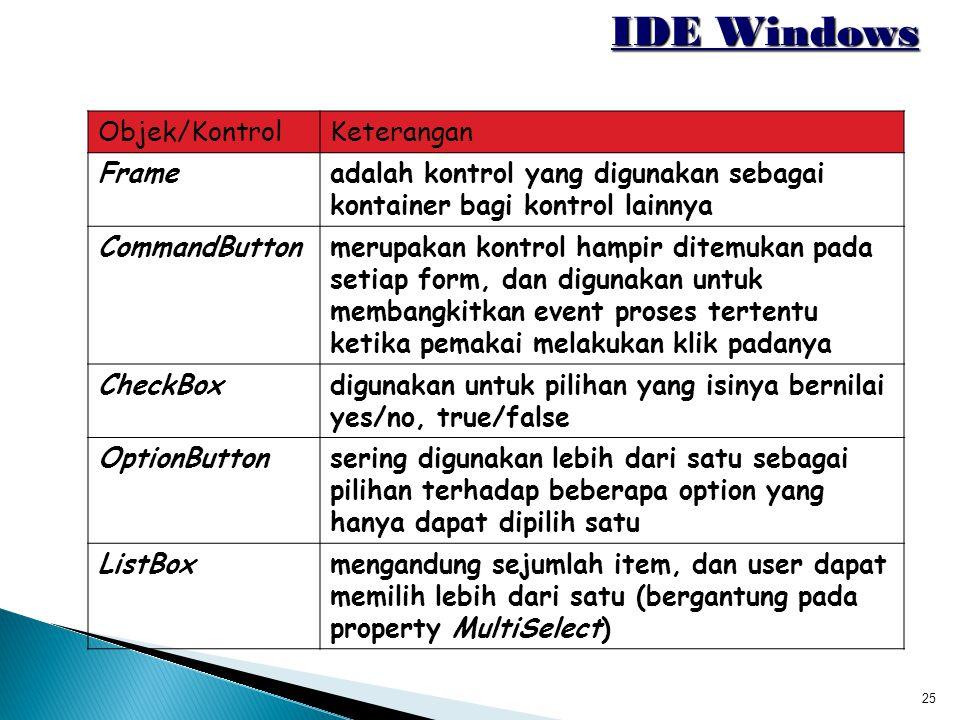 IDE Windows Objek/Kontrol Keterangan Frame