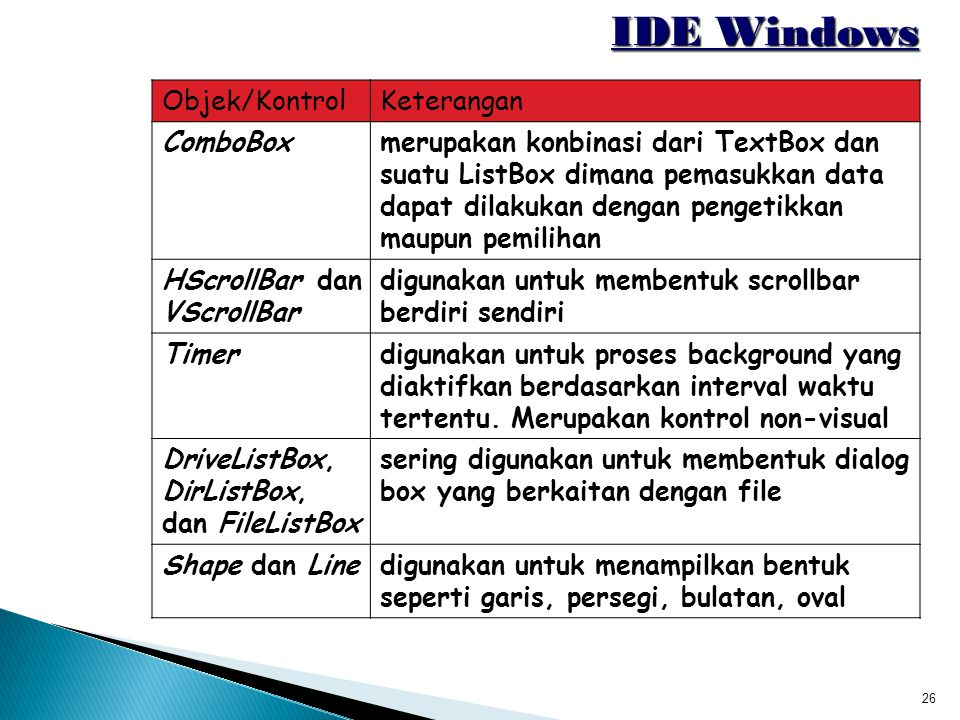 IDE Windows Objek/Kontrol Keterangan ComboBox