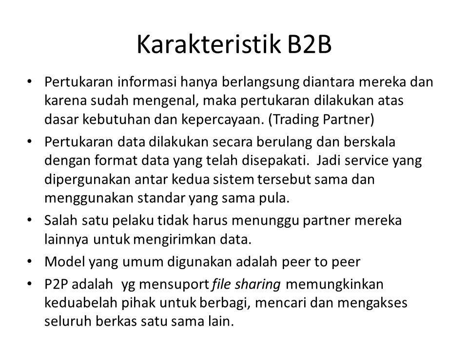 Karakteristik B2B