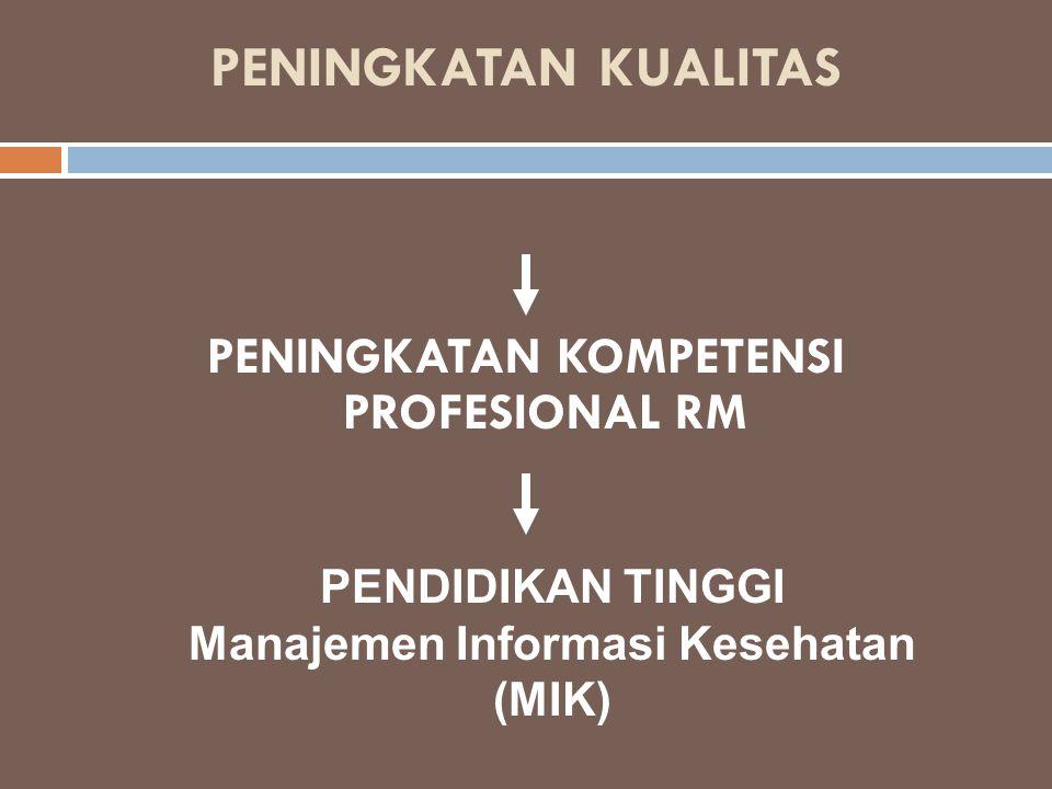 PENINGKATAN KOMPETENSI PROFESIONAL RM Manajemen Informasi Kesehatan