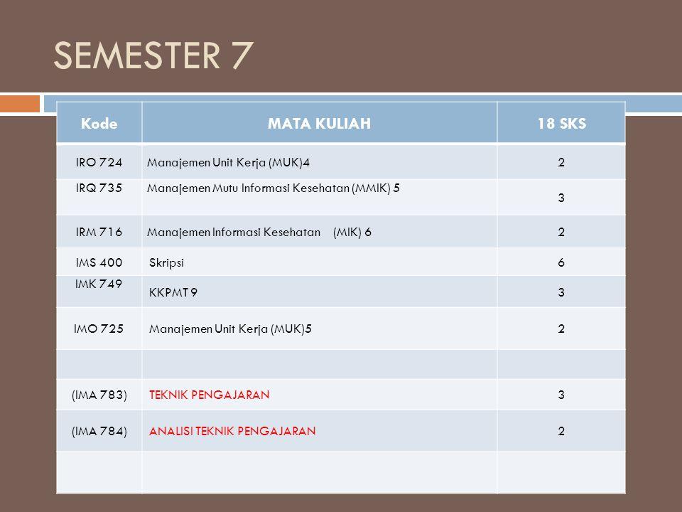 SEMESTER 7 Kode MATA KULIAH 18 SKS IRO 724 Manajemen Unit Kerja (MUK)4