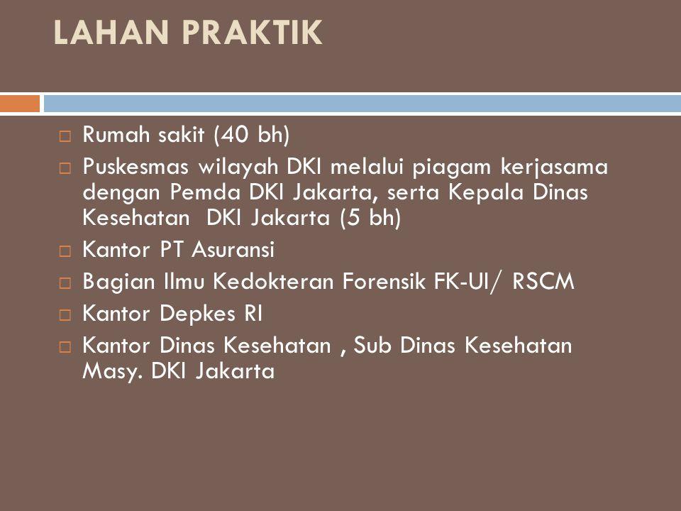 LAHAN PRAKTIK Rumah sakit (40 bh)
