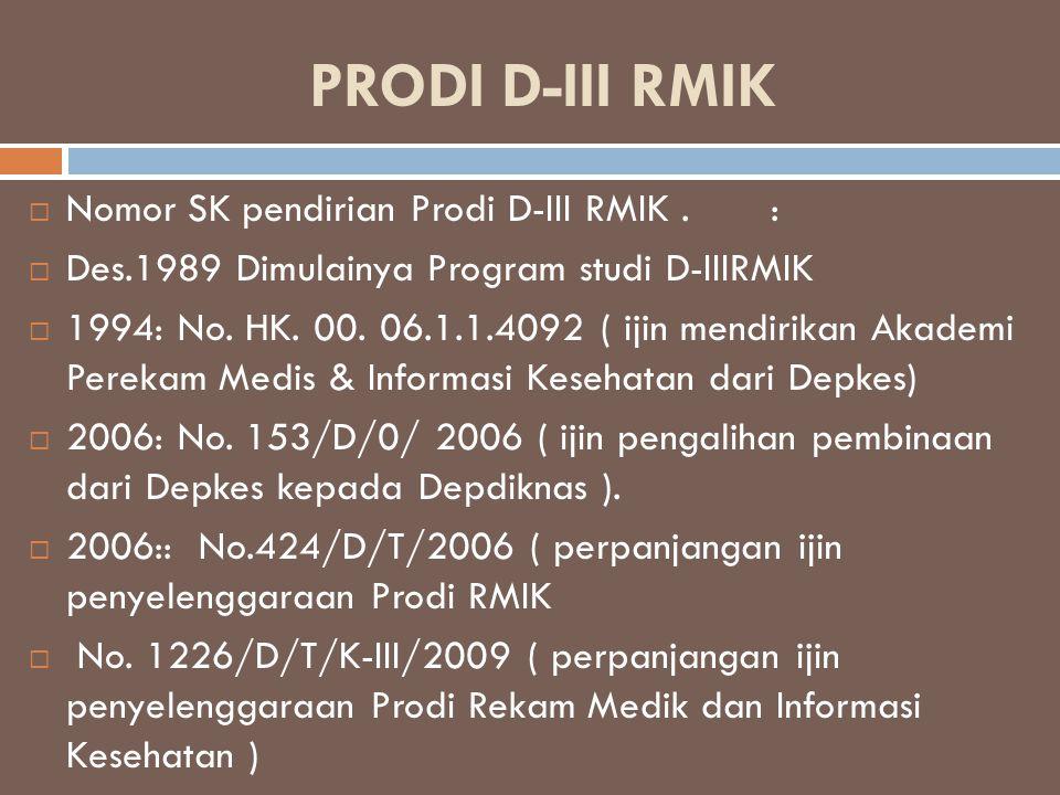PRODI D-III RMIK Nomor SK pendirian Prodi D-III RMIK . :