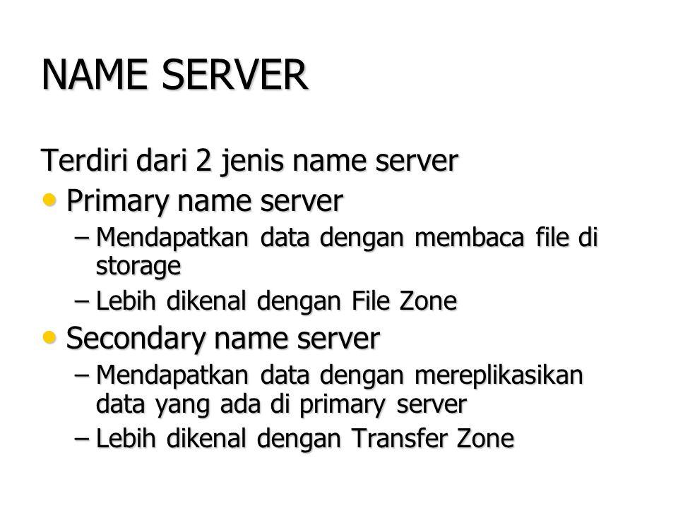 NAME SERVER Terdiri dari 2 jenis name server Primary name server