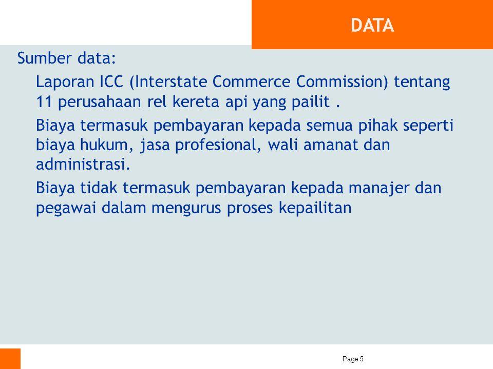 DATA Sumber data: Laporan ICC (Interstate Commerce Commission) tentang 11 perusahaan rel kereta api yang pailit .