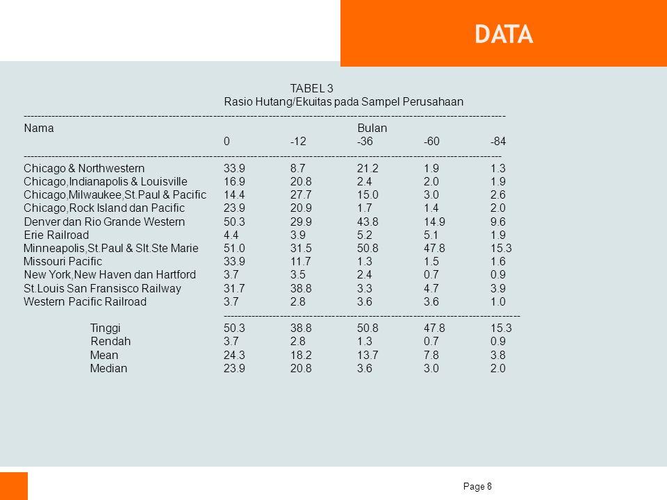 DATA TABEL 3 Rasio Hutang/Ekuitas pada Sampel Perusahaan