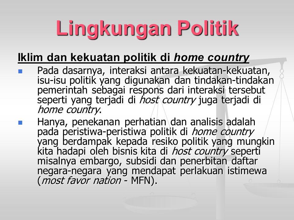 Lingkungan Politik Iklim dan kekuatan politik di home country