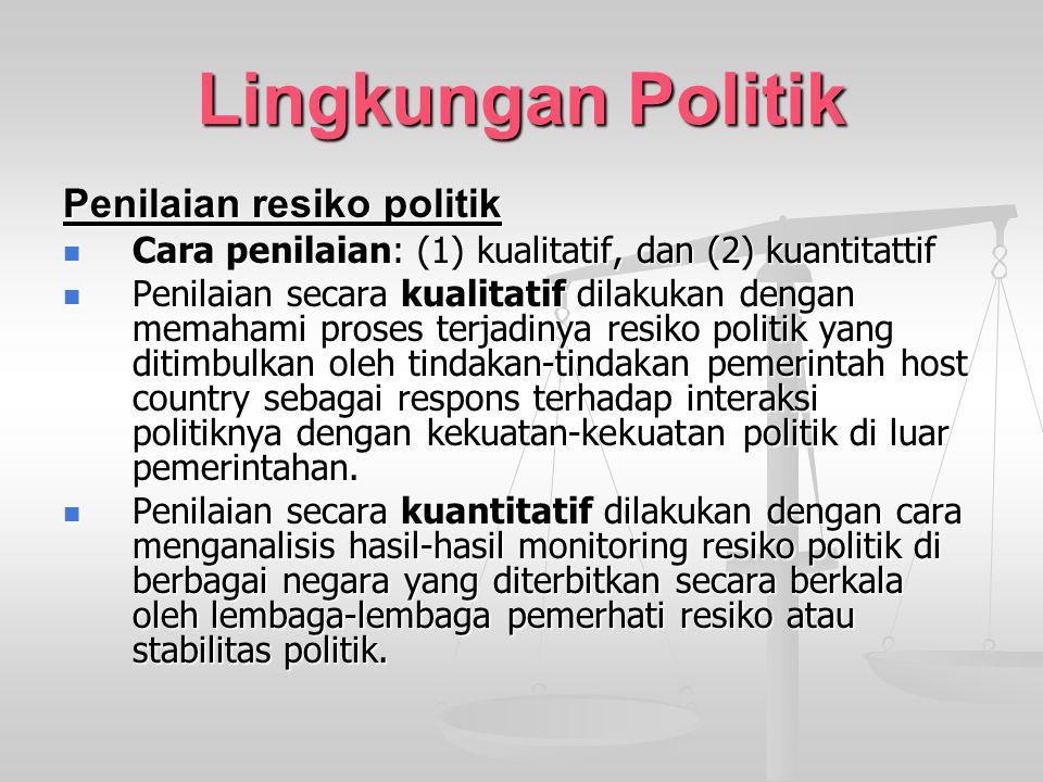 Lingkungan Politik Penilaian resiko politik