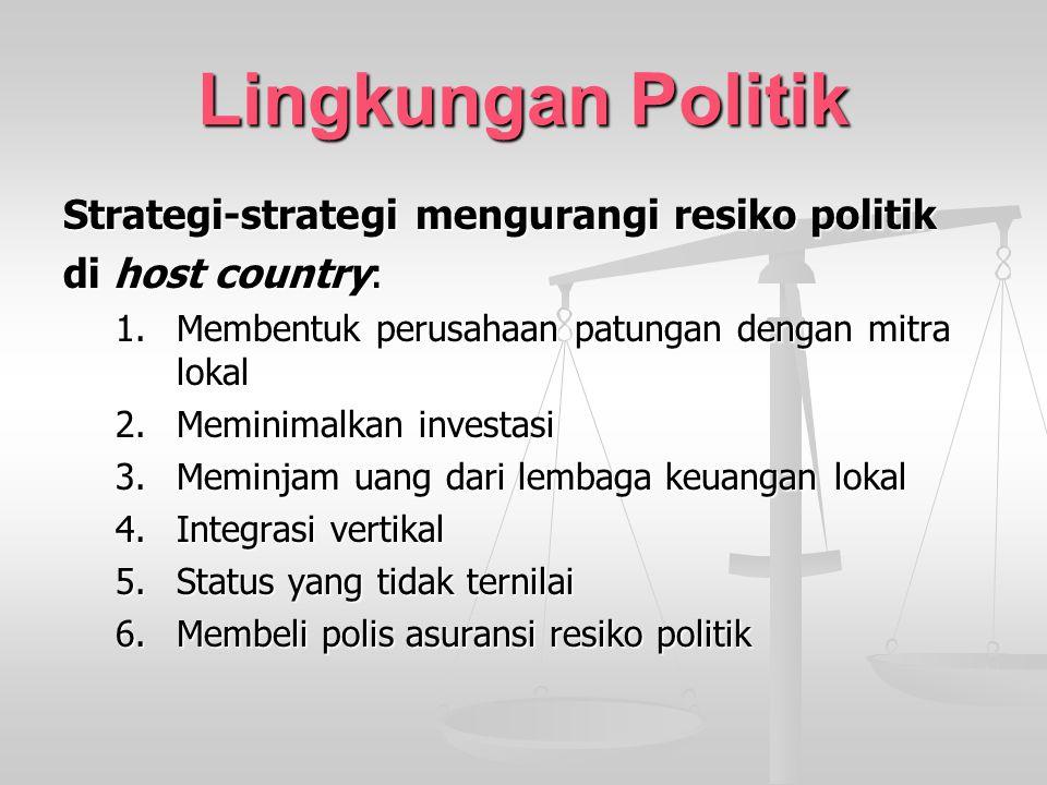 Lingkungan Politik Strategi-strategi mengurangi resiko politik