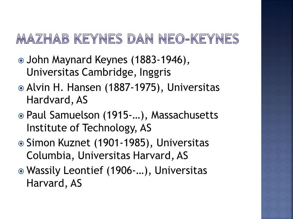 Mazhab keynes dan neo-keynes