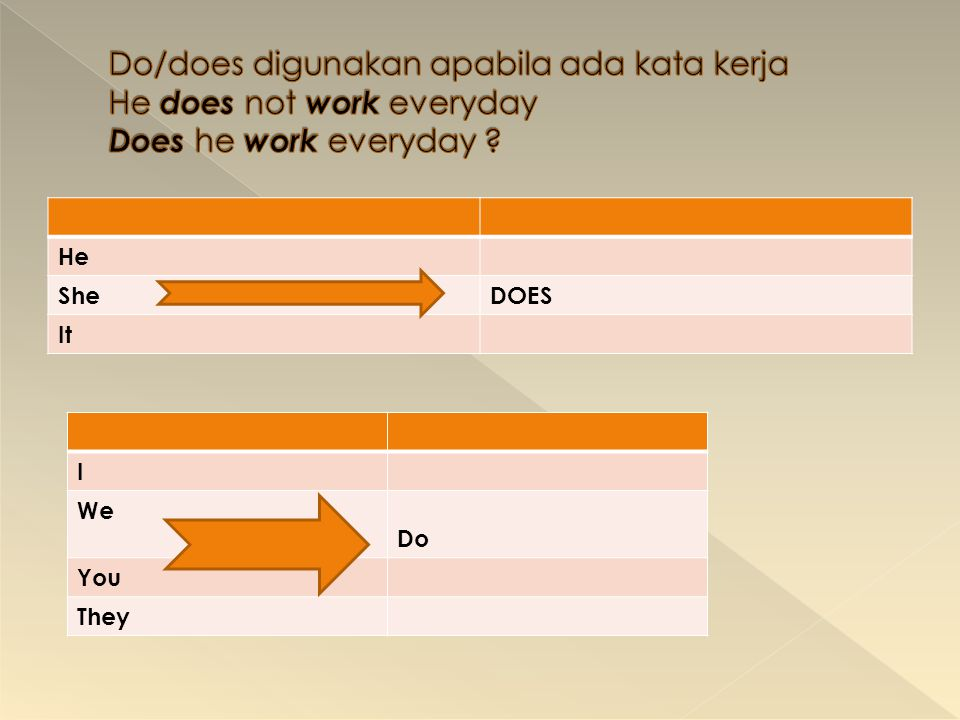 Do/does digunakan apabila ada kata kerja He does not work everyday Does he work everyday