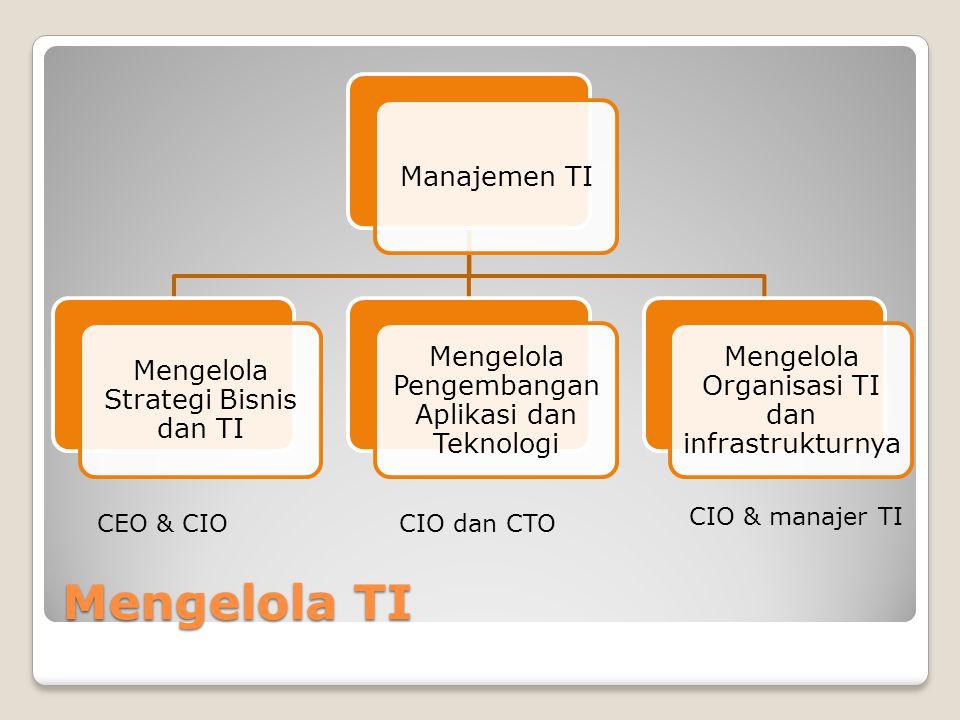 Mengelola TI Manajemen TI Mengelola Strategi Bisnis dan TI