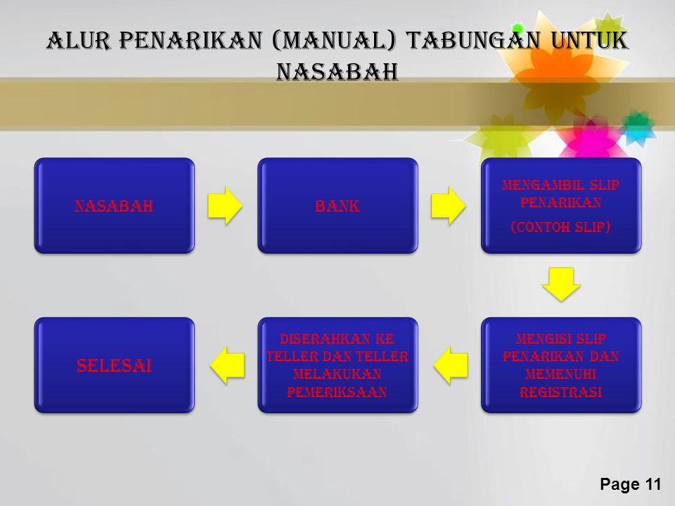 Alur penarikan (manual) tabungan untuk nasabah