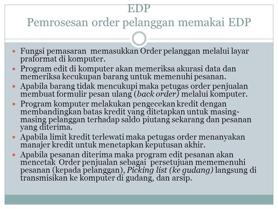 EDP Pemrosesan order pelanggan memakai EDP