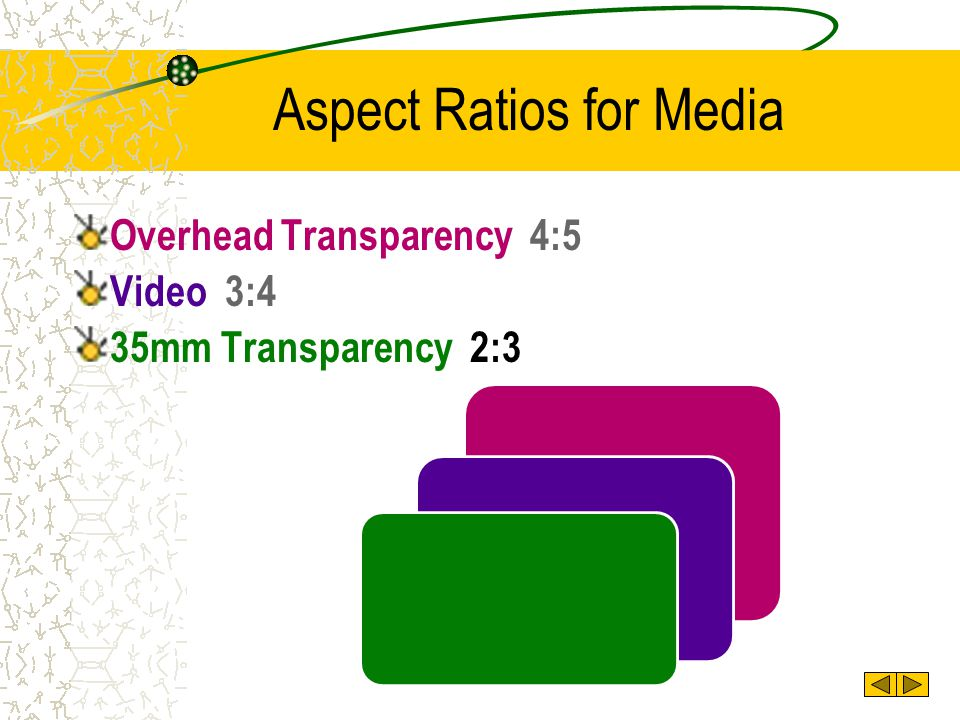 Aspect Ratios for Media