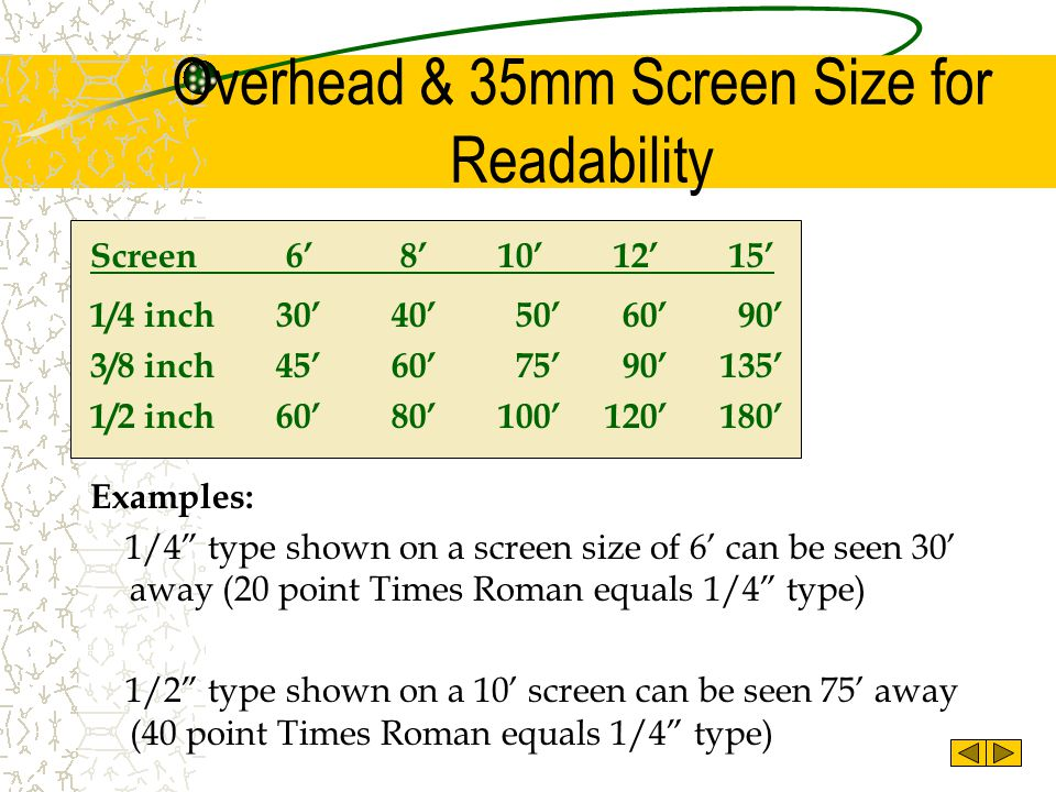Overhead & 35mm Screen Size for Readability