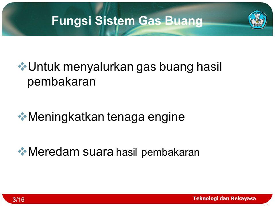 Fungsi Sistem Gas Buang