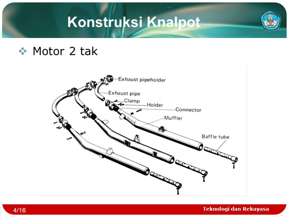 Konstruksi Knalpot Motor 2 tak 4/16 Teknologi dan Rekayasa