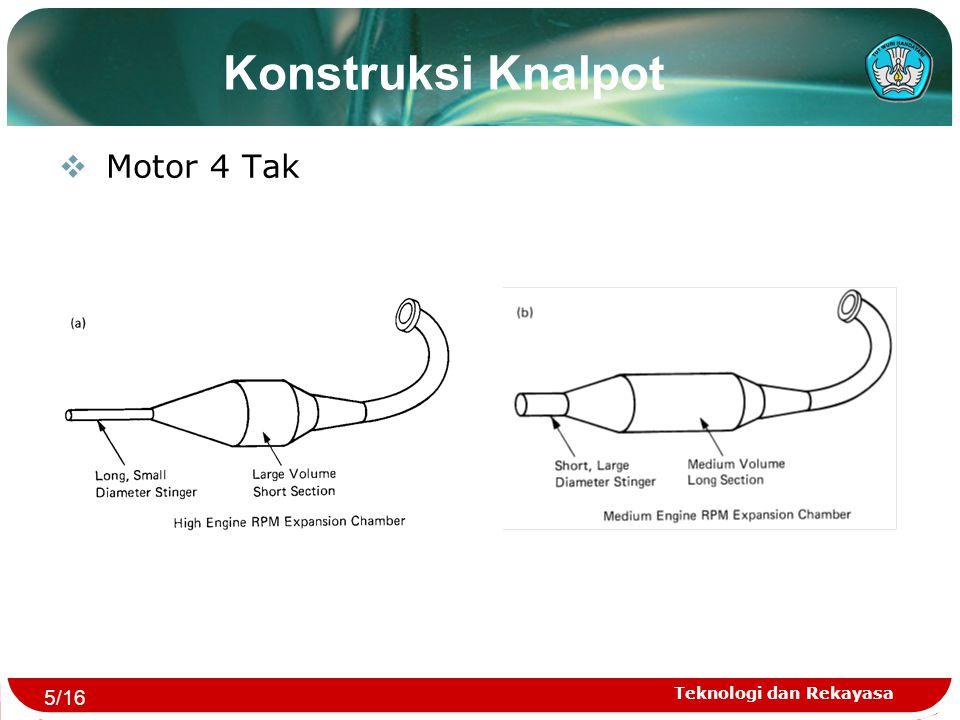 Konstruksi Knalpot Motor 4 Tak 5/16 Teknologi dan Rekayasa