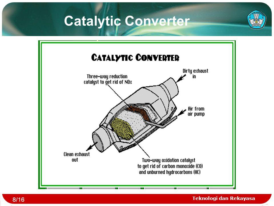 Catalytic Converter 8/16 Teknologi dan Rekayasa