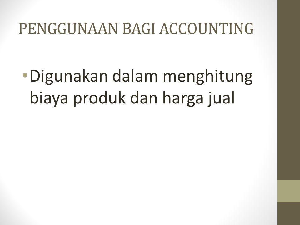 PENGGUNAAN BAGI ACCOUNTING