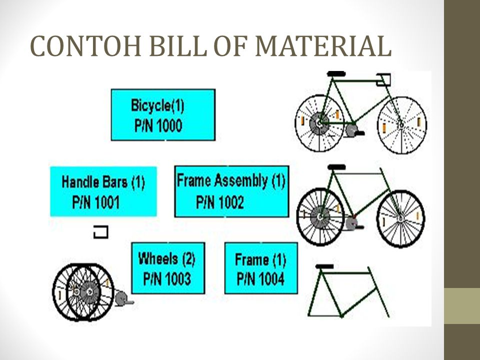 CONTOH BILL OF MATERIAL