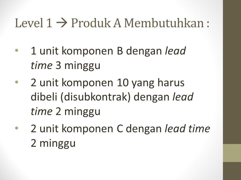 Level 1  Produk A Membutuhkan :