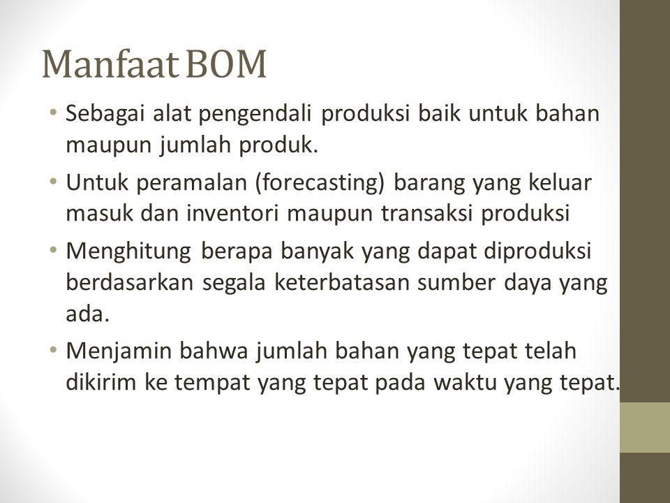 Manfaat BOM Sebagai alat pengendali produksi baik untuk bahan maupun jumlah produk.