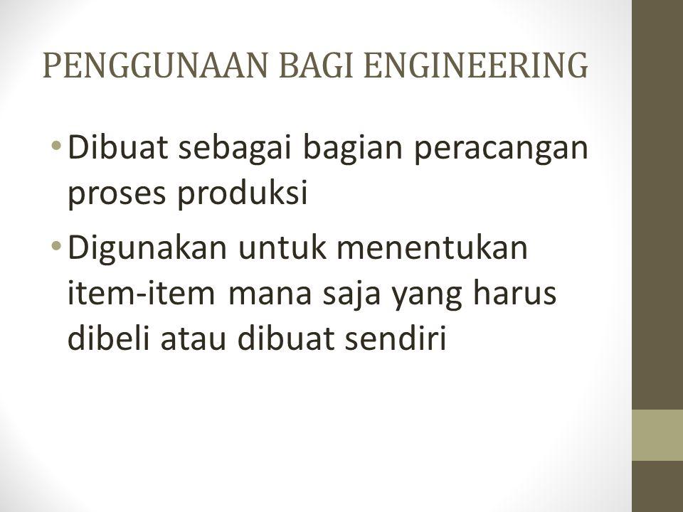 PENGGUNAAN BAGI ENGINEERING