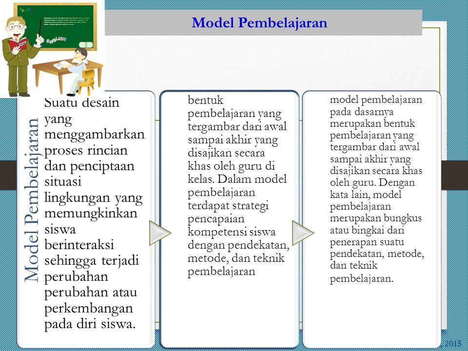 Model Pembelajaran Model Pembelajaran