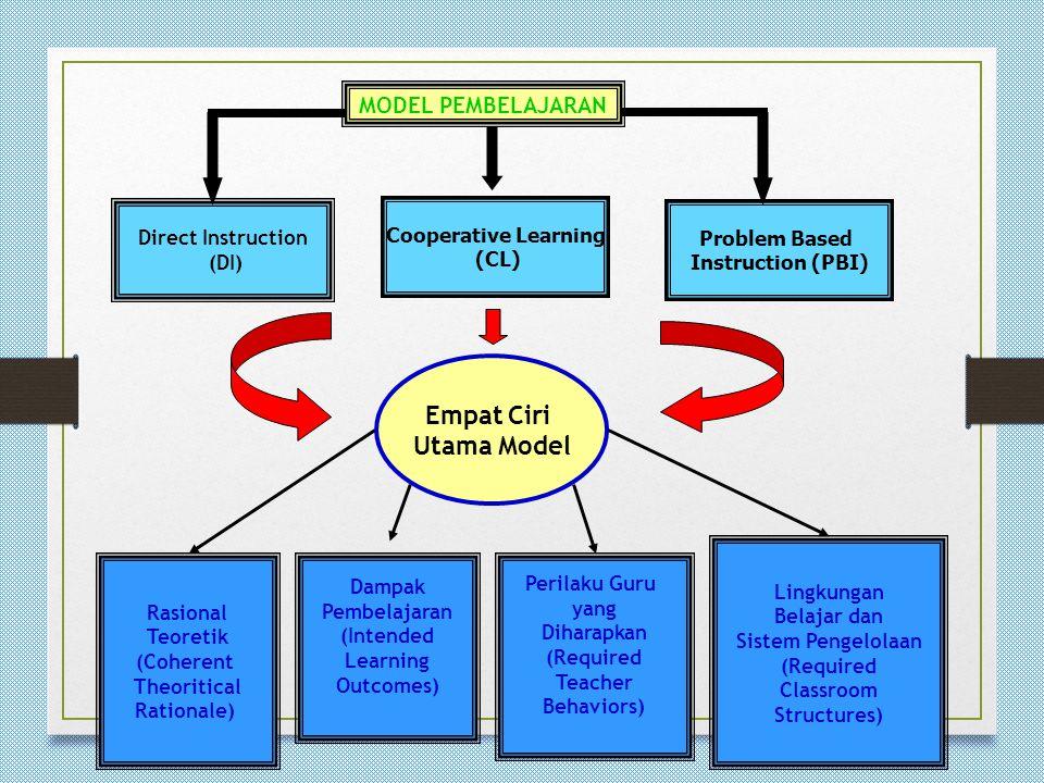 Empat Ciri Utama Model MODEL PEMBELAJARAN Direct Instruction (DI)