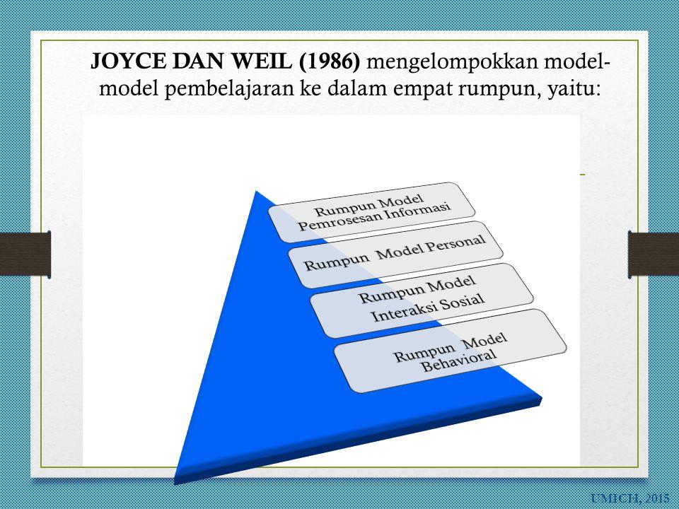 JOYCE DAN WEIL (1986) mengelompokkan model-model pembelajaran ke dalam empat rumpun, yaitu: