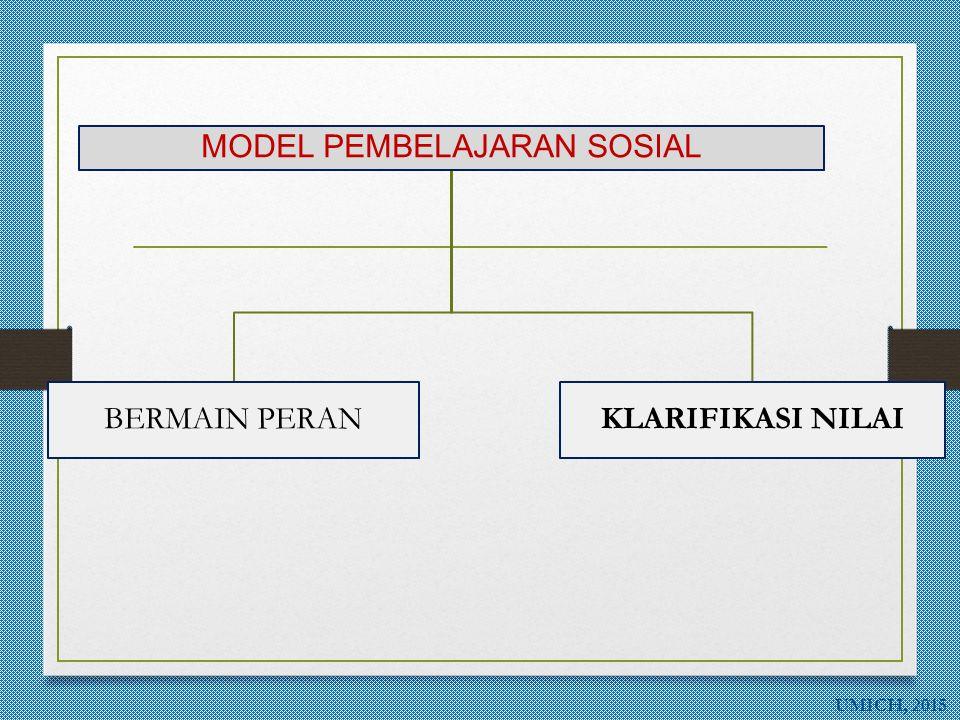 MODEL PEMBELAJARAN SOSIAL