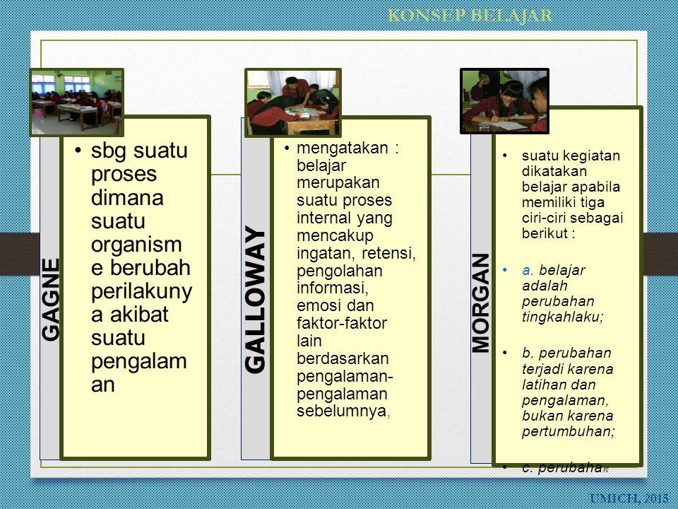 KONSEP BELAJAR GAGNE. sbg suatu proses dimana suatu organisme berubah perilakunya akibat suatu pengalaman.