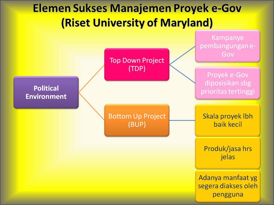 Elemen Sukses Manajemen Proyek e-Gov (Riset University of Maryland)